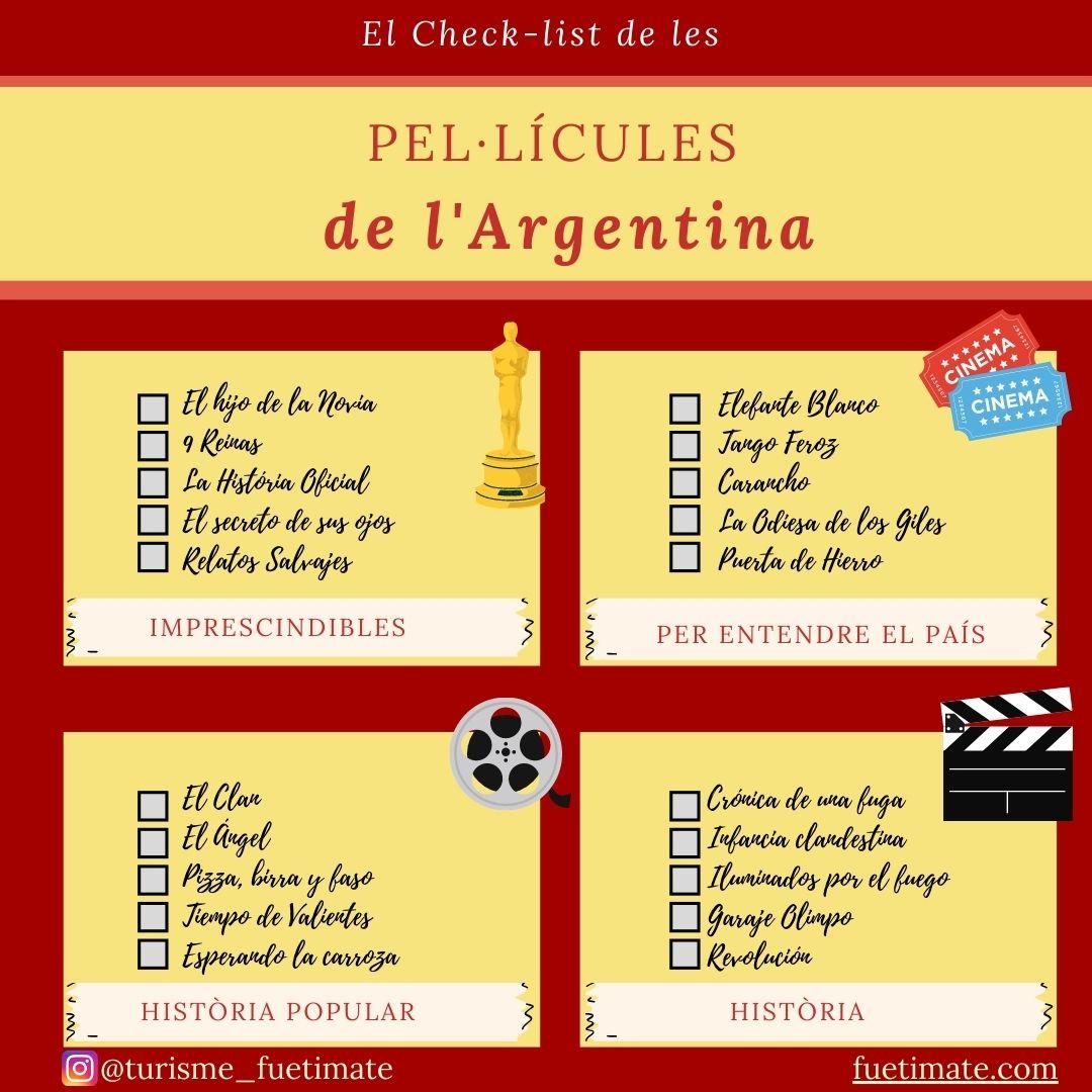 checklist pelicules argentina