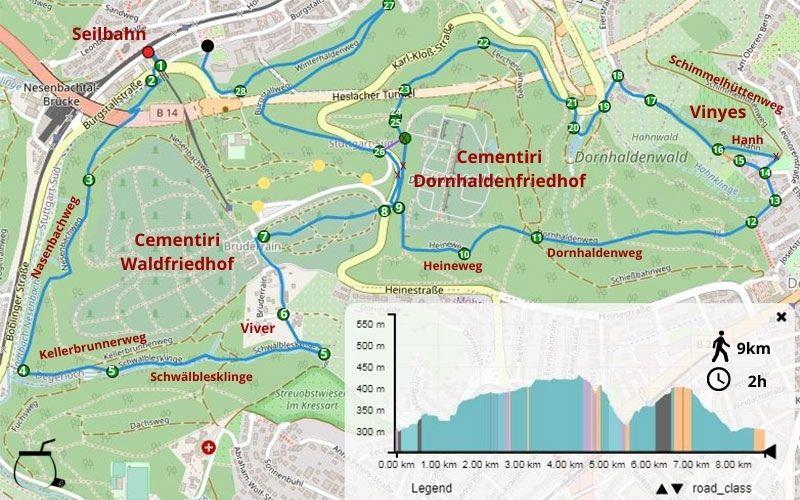 ruta de natura per Stuttgart gratis cementiris